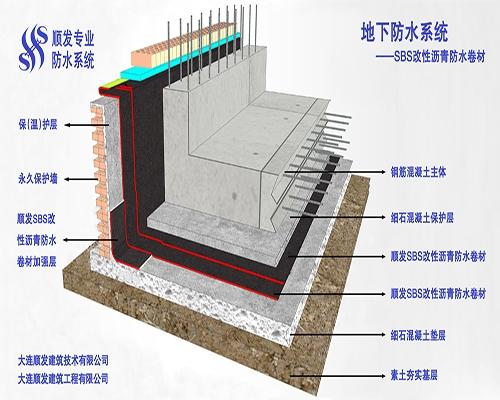 大连防水工程