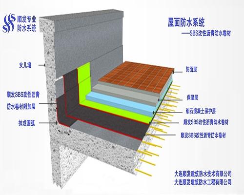 屋面防水系统