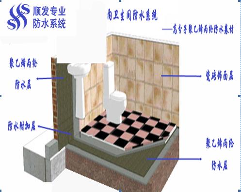 室内卫生间阳台防水